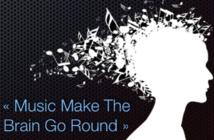 Une revue systématique sur les effets de la musique après AVC